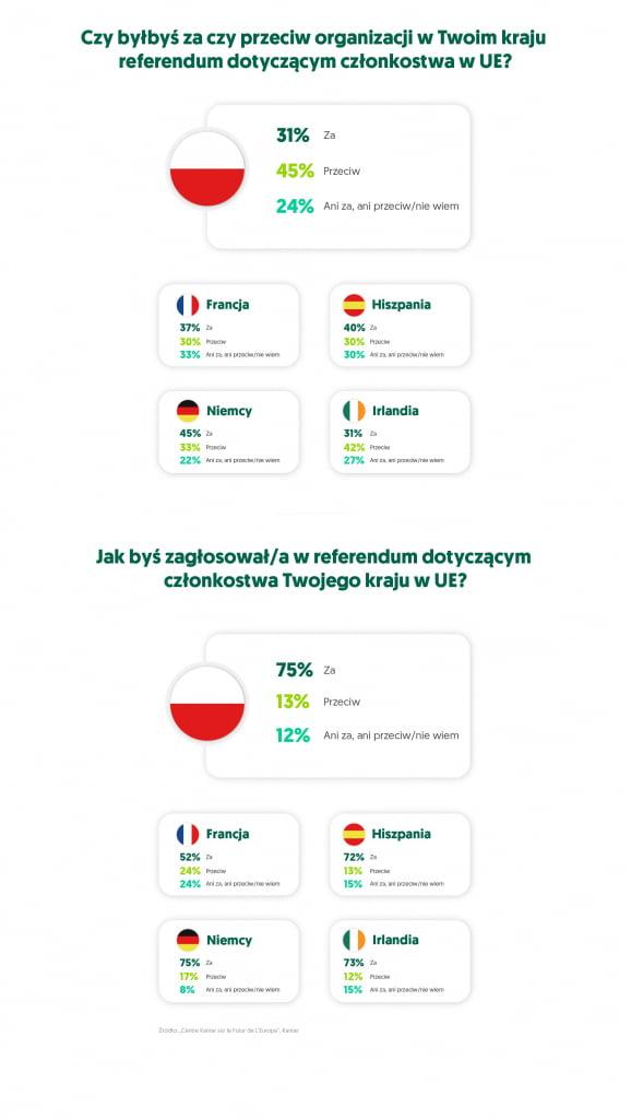 brexit infografika