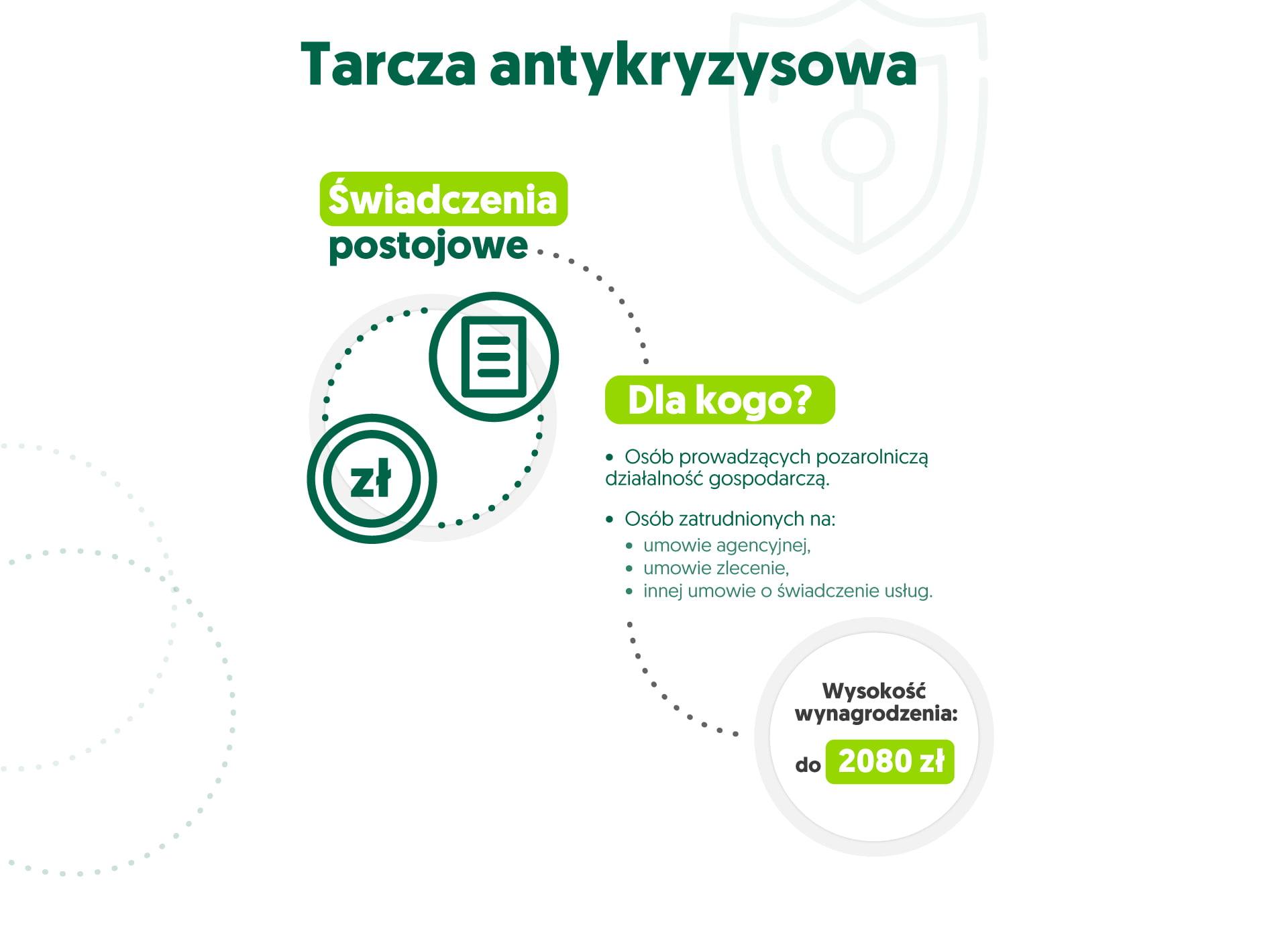 infografika tarcza antykryzysowa - świadczenia postojowe